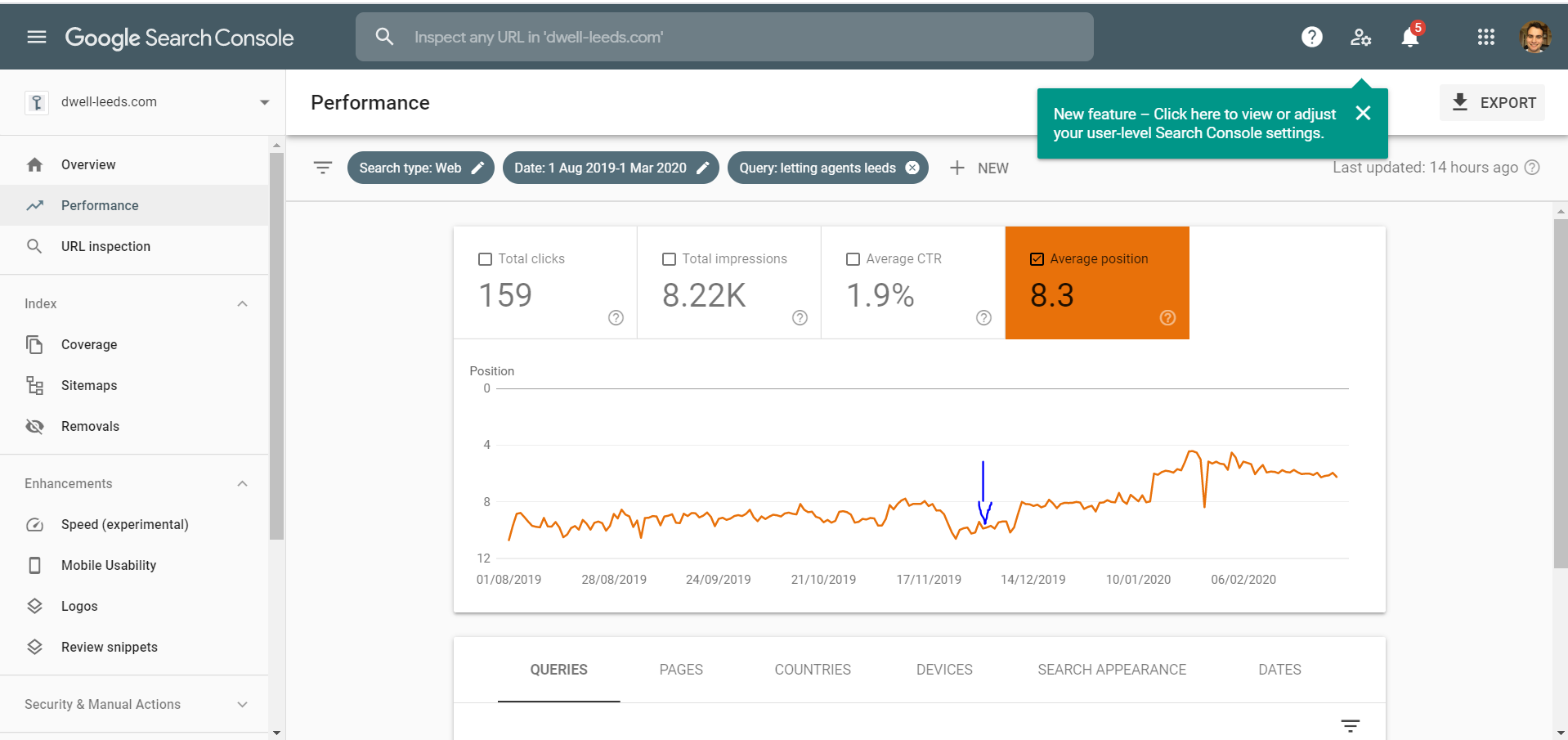 """Screenshot from Google Search Console for """"lettings agent Leeds"""""""