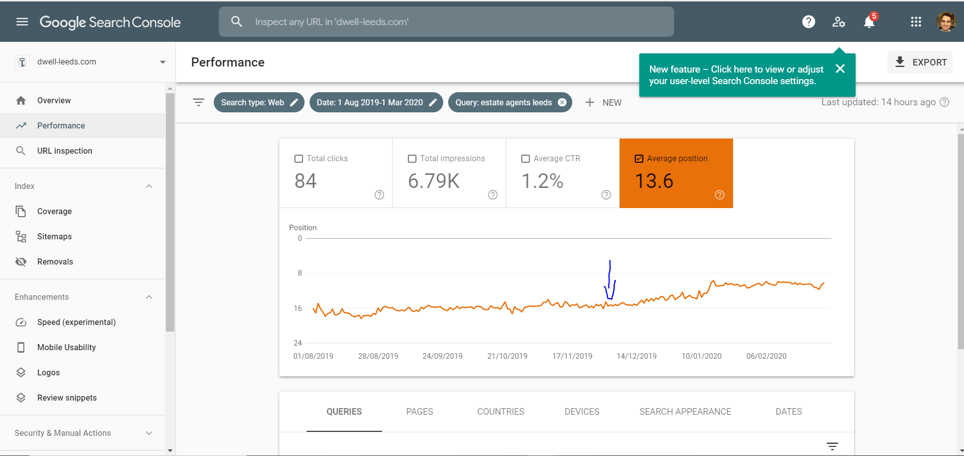 """Google Search Console screenshot for """"Estate Agent Leeds"""""""